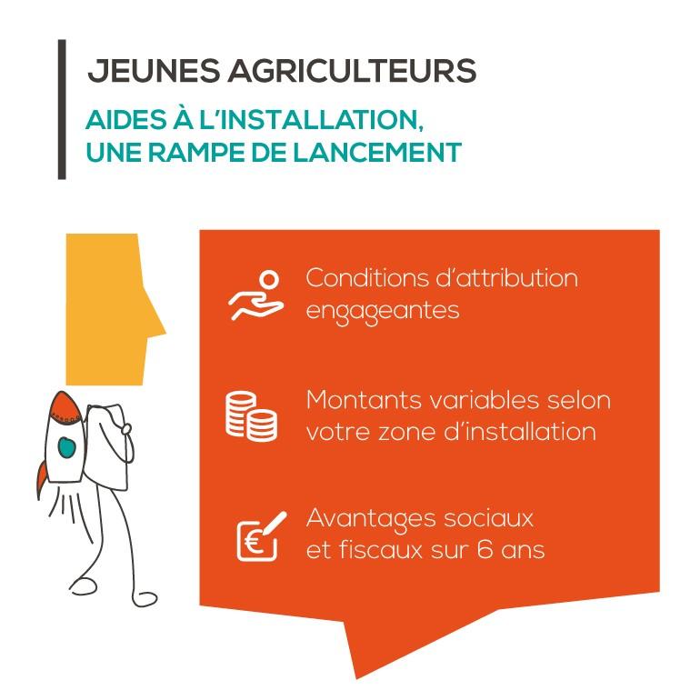 CERFRANCE - Accompagnement - Jeunes Agriculteurs du Calvados