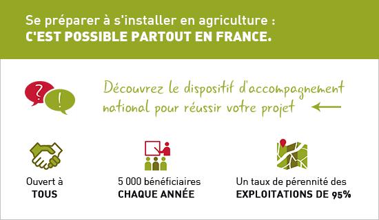 Etape 2 - PAI - Jeunes Agriculteurs du Calvados